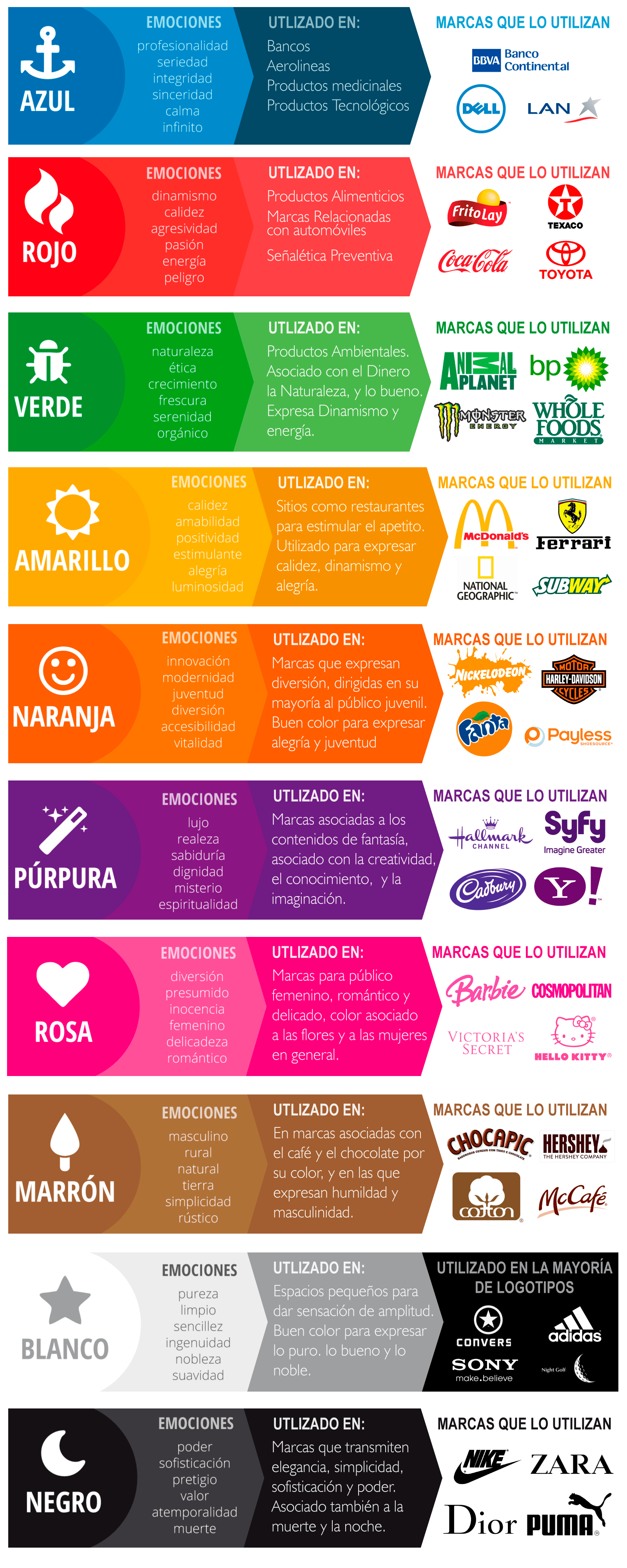 infografia poder colores marketing